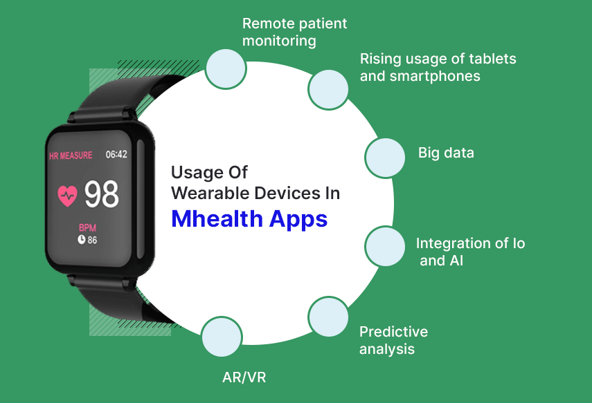 mobile app development for wearable devices